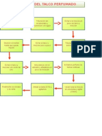imprimir ELABORACION DE TALCOmapa.docx