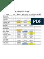 caseload 2014-2015 primary information