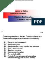 CHM092 2 Matter Quan Config Periodicity