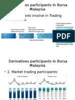 Derivatives Partici