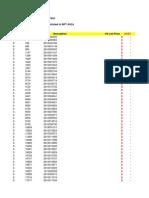 BOSCH 2012 Parts List Price (Only)