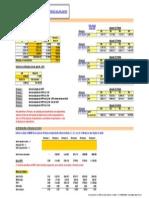 Calculo DCalculo dados RPA a partir do líquido Recibo.xlsados RPA a Partir Do Líquido Recibo