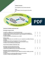 plp competence assessment pirjo