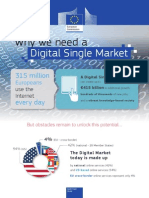 European Single Digital Market Initiative