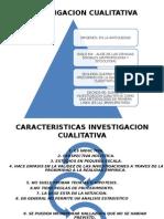 Investigacion Cualitativa (Tf)