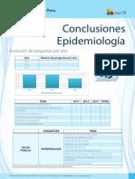 ConclusioneEpidemiologiaResidentadoCTO2013