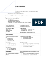 OLA Engagement Survey Results Summary
