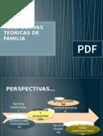 familia sistemas