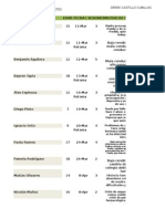 Informe Progreso Pacientes CAF.xlsx