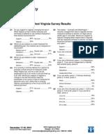 December 2013 West Virginia Poll Results