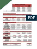 Estudio Financiero-proyecto de Inversión