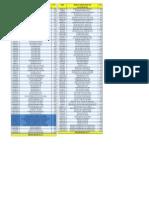 PRODUCTOS-LLEGADOS.pdf