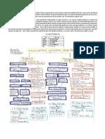neumologia generalidades