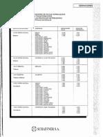 Derivaciones de Voltaje Normalizas Para Transformadores Distribucion