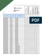 QC Matrix - Estructuras