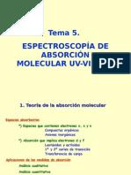CLASE 3 Espectroscopia de Absorción Molecular UV-visible COMPLETO.ppt.ppt