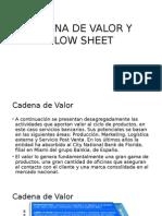 CADENA DE VALOR Y flowsheet-1.pptx