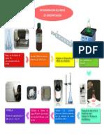 DETERMINACION DE LA SAPONIFICACION.pdf