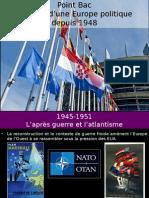 Point Bac Le Projet d'Une Europe Politique Depuis 1948