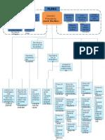 organigrama del poder judicial méxico