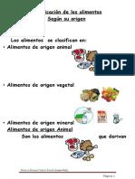 CLASIFICACION DE LOS ALIMENTOS SEGUN SU ORIGEN archivo word.docx