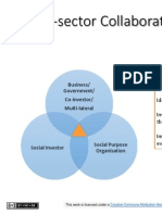 AVPN Capability Development Model - Multi-sector Collaboration
