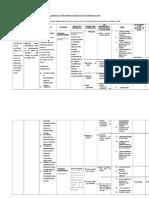 Matriz de Consistencia Policlinico San Lorenzo Po