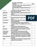 7E Acids and Alkalis