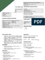 Chuleta Oracle Forms