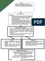 Model Proposal Kbat