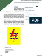 Contoh Surat Lamaran Kerja PLN Terbaru.pdf
