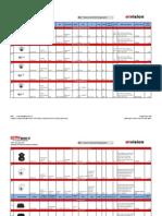 CCTVBazaar IP DP-Apr 2015 Price List