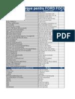 Senzori Suportati de Torque - Ford Focus 1.6