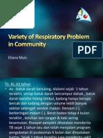 Respiratory Cases