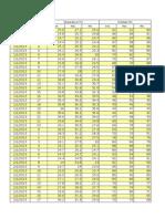 Dados Climaticos 2013