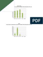 Variação relativa dos estabelecimentos por grande setor de atividades RPA da Fruticultura RNCE 1985 a 2012.docx
