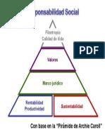 PiramideArchieCarol