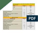 Metodo Directo e Indirecto (1)