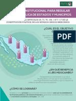 Reforma Constitucional para Regular la Deuda Pública de Estados y Municipios