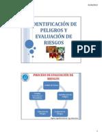 Identificación Peligros y Evaluación de Riesgos