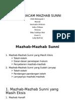 Mazhab Sunni Yang Masih Berkembang