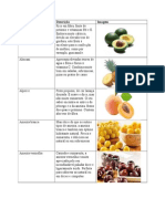 Frutos e Legumes - Pingo Doce
