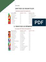 nationalités-masc-fém / françois