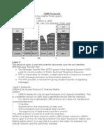 GSM Protocol Stack