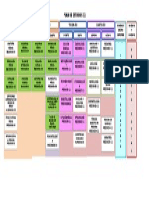Plan de Estudios 11 Materiograma
