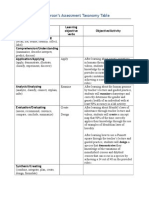 anderson assessment  taxonomy