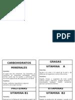 Tarjeta de Los Alimentos y Los Nutrientes