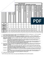 AFCI Requirement Page-2014