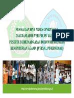Hak Akses Verval PD Kemenag
