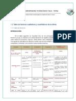 Factores Cuantitativos y Cualitativos de La Oferta